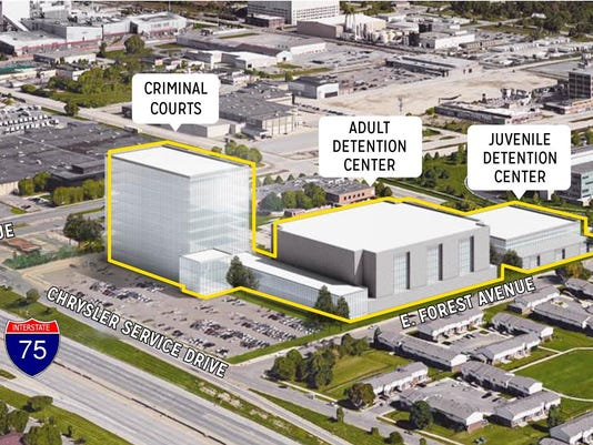 East Forest Avenue Proposed Wayne County Jail Site