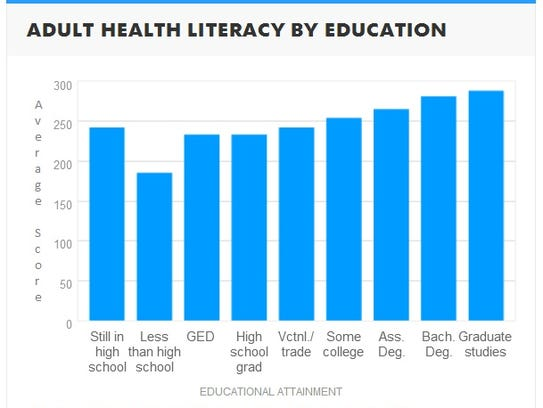 ADULT HEALTH EDUCATION GRAPH.jpg