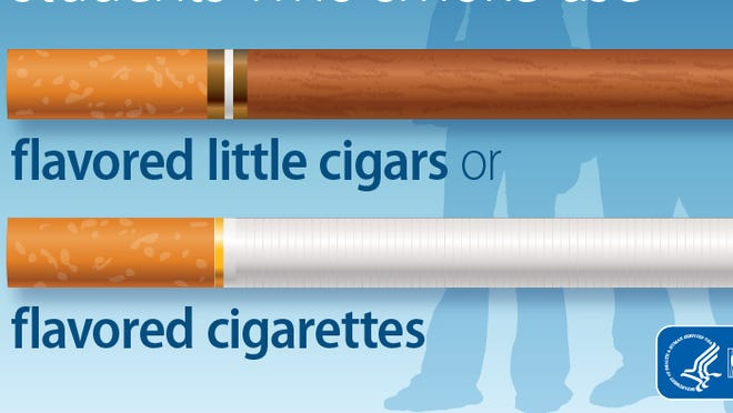 More than two of every five U.S. youth who smoke use cigarettes or look-alike cigars that are flavored, finds a survey Oct. 22, 2013 by researchers at the U.S. Centers for Disease Control and Prevention.