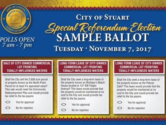 Sample ballot for the 2017 Stuart referendum.