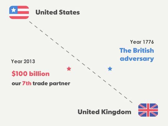 The British graphic