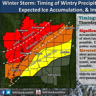 Winter storm forecast