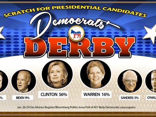 Democrats Derby