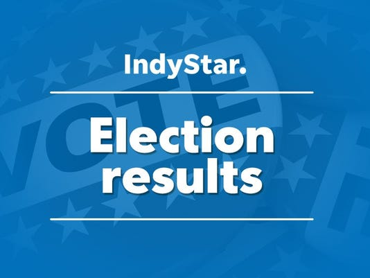 Indiana Election Results.