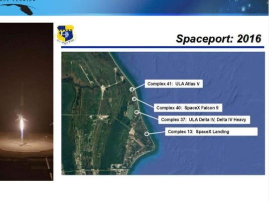 Current facilities at KSC.