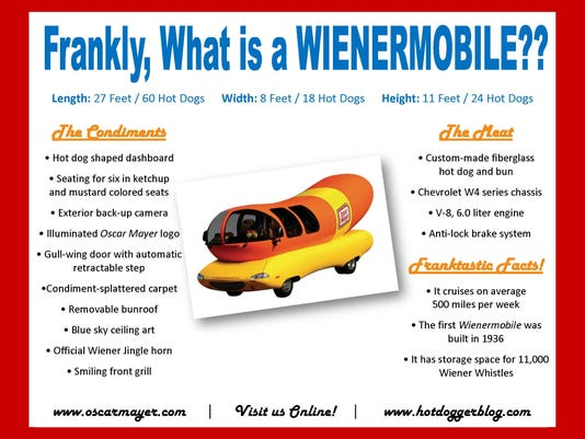 web-635901850108720863-What-is-a-Wienermobile.jpg