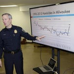 """Eleven Milwaukee aldermen have taken Police Chief Ed Flynn to task for his """"four simple rules for not getting shot in Milwaukee."""""""