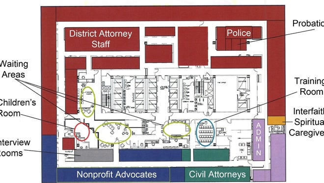 The proposed Ventura County Family Justice Center would house various agencies that address the needs of victims of domestic violence, sexual assault, human trafficking and elder abuse.