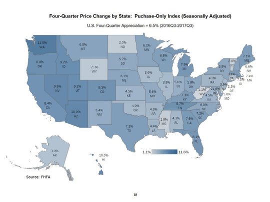 Delaware home prices grow slower than 46 states between September 2016 and 2017, according to federal data published on Tuesday.