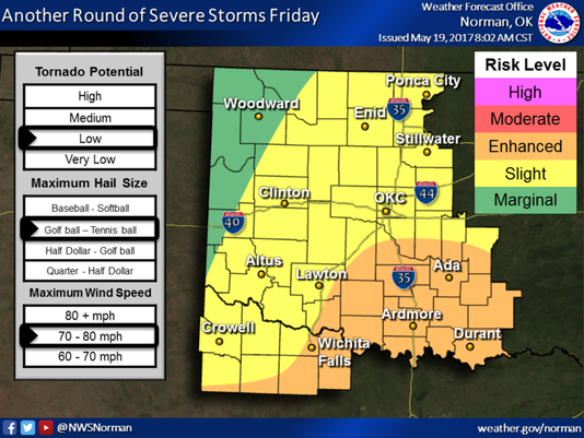 Severe Weather graphic, May 19