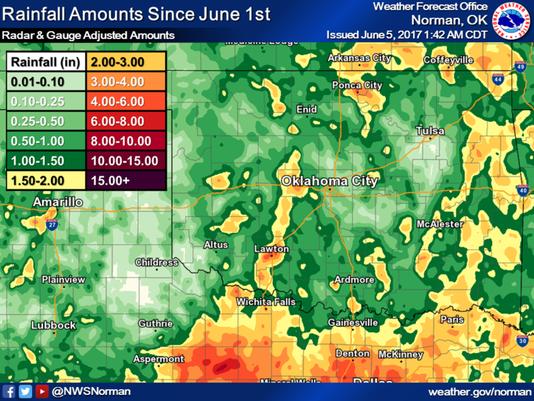 Observed Rainfall