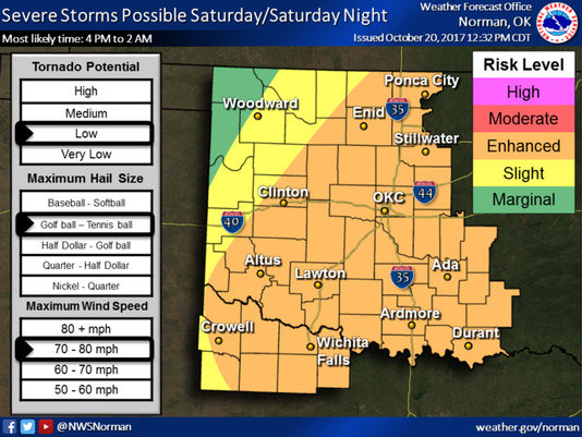 Severe storms possible in area on Saturday