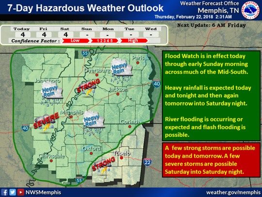 Flooding threat could increase with rain later this