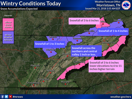 Snowfall amounts expected in East Tennessee on Wednesday,