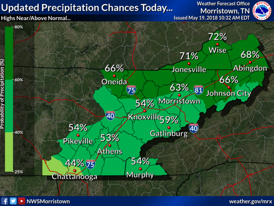 Knoxville forecast calls for hazardous weather Saturday afternoon