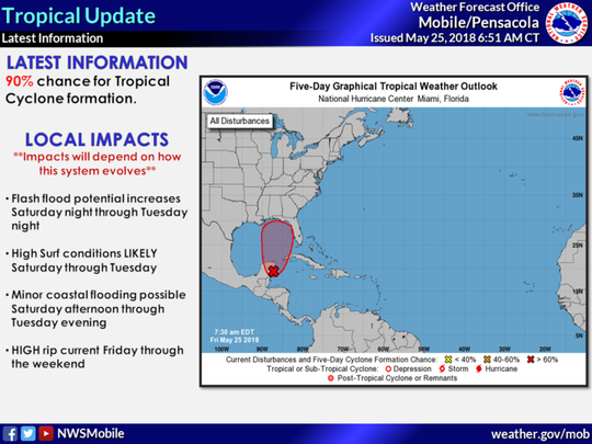 A tropical update from the National Weather Service in Mobile, Alabama, on Friday morning.