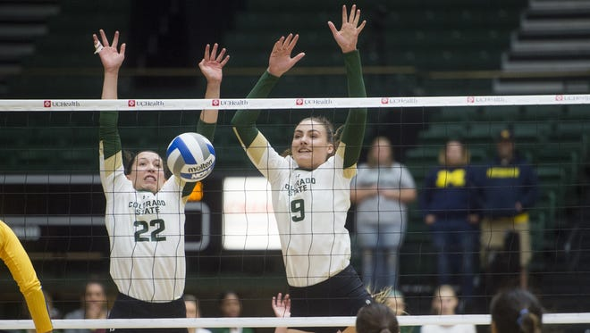 The CSU volleyball team ranks fifth in the nation in blocks per set. The Rams play at Utah State at 7 p.m. Thursday.