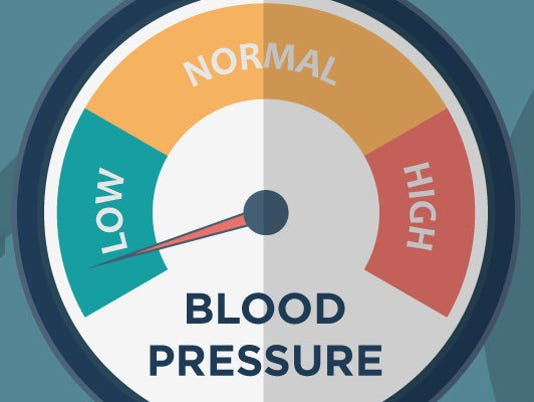 Low-Blood-Pressure-F-850x400.jpg