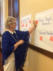 San Angelo City Councilwoman Charlotte Farmer choosing city priorities at the City's Strategic Planning Session.