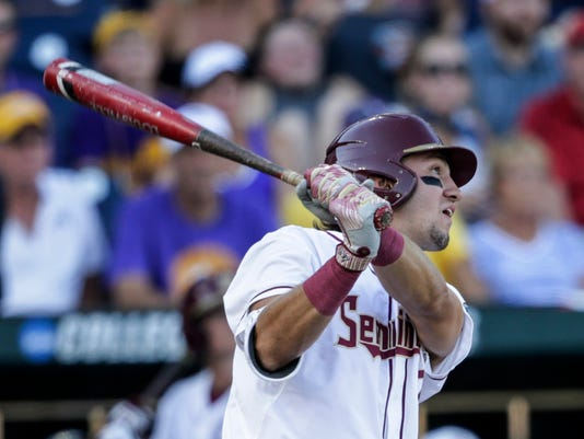 FILE - In this June 21, 2017, file photo, Florida State's Drew Mendoza watches his solo home run during the second inning of an NCAA College World Series baseball game against LSU, in Omaha, Neb. Drew Mendoza leads what could be one of the nation's most powerful lineups. (AP Photo/Nati Harnik, File)