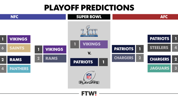 Predicting the outcome of every 2018 NFL regular season and playoff game