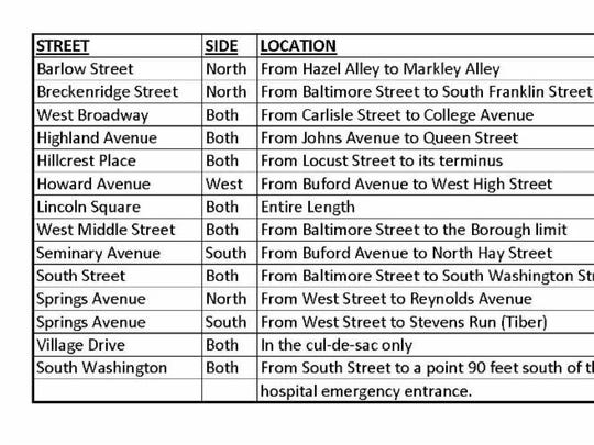 The listed streets are included in Gettysburg Borough's snow emergency route. The municipality's snow emergency is in effect until  12 p.m. Monday.