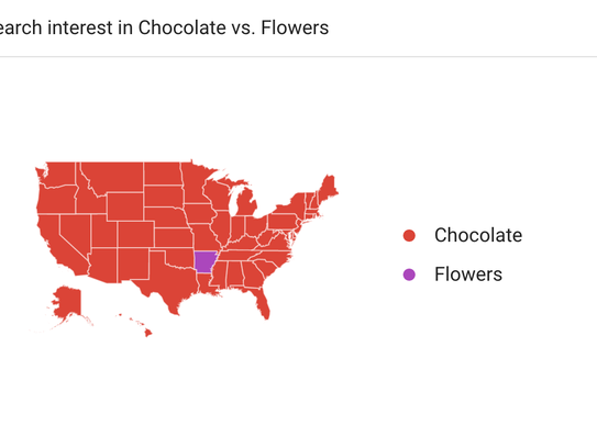 Search interest in chocolate vs. flowers