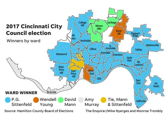 Which Cincinnati City Council candidates won which neighborhoods, 2017