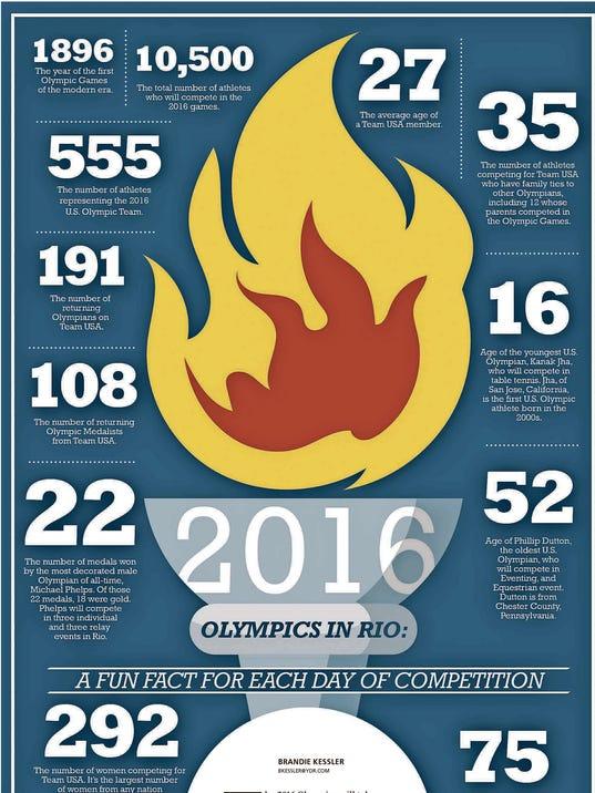 636058418179480950-Olympics-Online.jpg