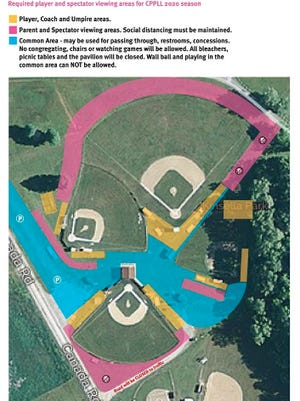 Pictured is an aerial view of the little league fields in Painted Post along with guidelines for spectators, players and coaches for the upcoming season.