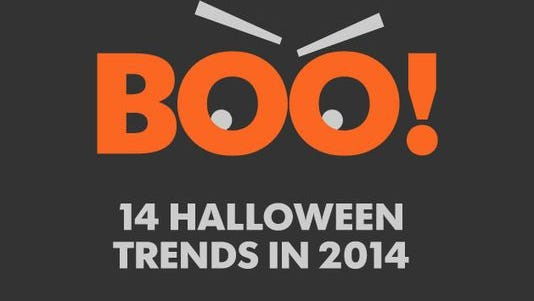 Overall, $7.4 billion is projected to be spent on Halloween goodies in 2014, according to a recent survey by the National Retail Federation.