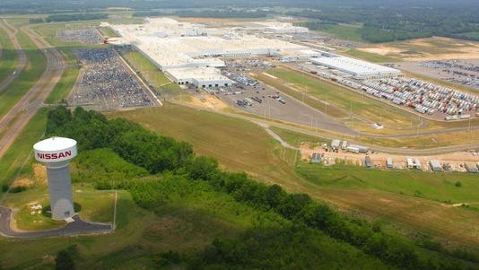 An aerial view of the Nissan plant in Canton, Miss.