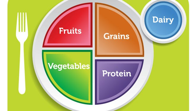 choosemyplate.gov is part of the new dietary guidelines for americans