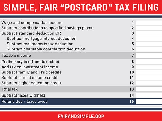 On the individual side, GOP abandons the formula of broadening the base, consolidating brackets and lowering rates.