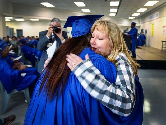 Prisoners Graduation