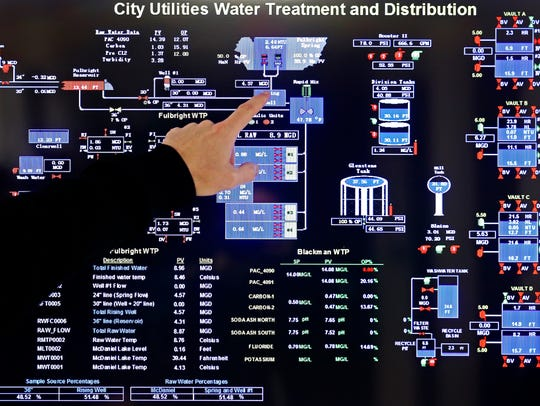 Todd Brewer, manager of City Utilities' water quality
