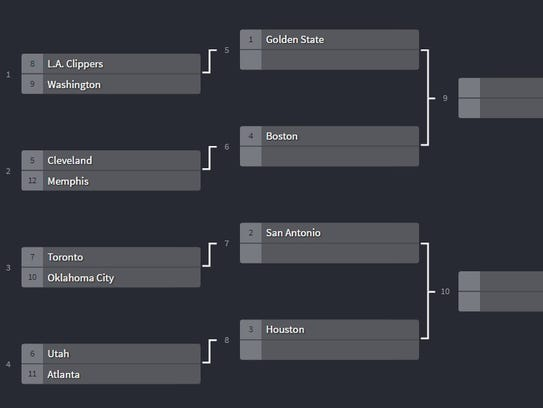 What the NBA playoffs would've looked like this season