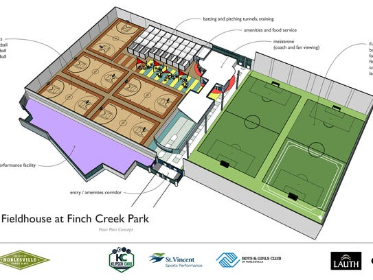 15 million sports facility to be built in noblesville for Athletic training facility design
