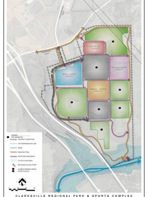 Early aerial conceptual layout of the proposed Clarksville Athletic Complex to be located near Interstate 24 Exit 8