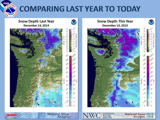 A comparison between snow levels this year and a year ago.