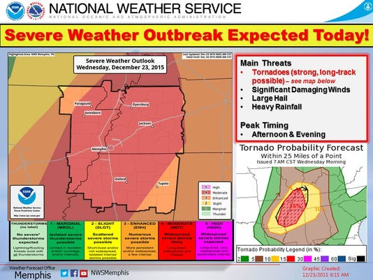 Tornado Watch Issued For West Tennessee