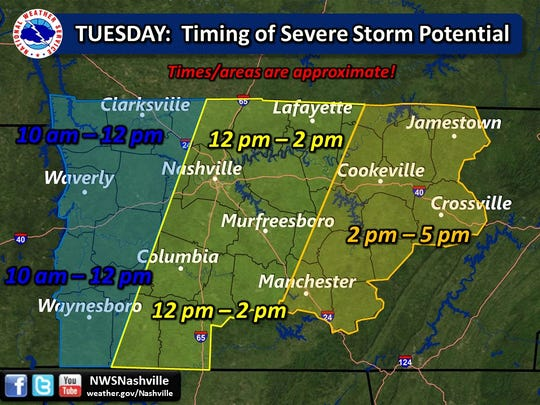 Severe storms are likely from 10 a.m. through 5 p.m. across Middle Tennessee.