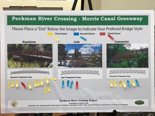 Residents identified the bridge design they liked best by using a yellow post-it.