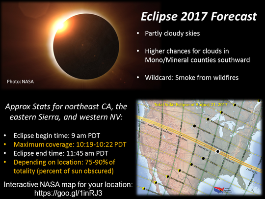 The National Weather Service in Reno released an illustration showing the forecast during the upcoming solar eclipse.
