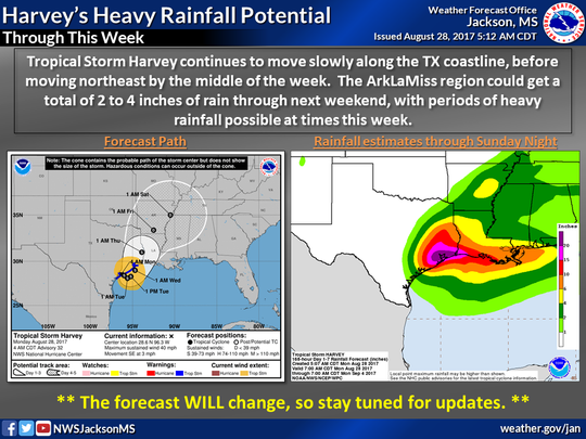 NWS graphic with rainfall predictions