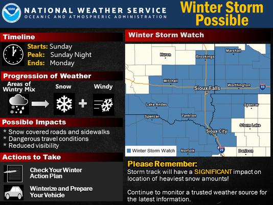 Sioux Falls Winter Storm Watch