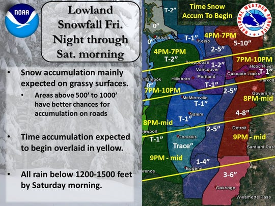 A graphic from the National Weather Service showing snowfall Friday night and Saturday morning