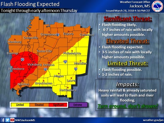 NWS Flooding Map