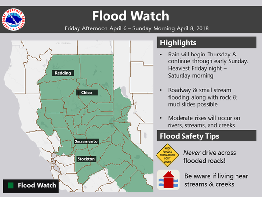 FloodWatch.png
