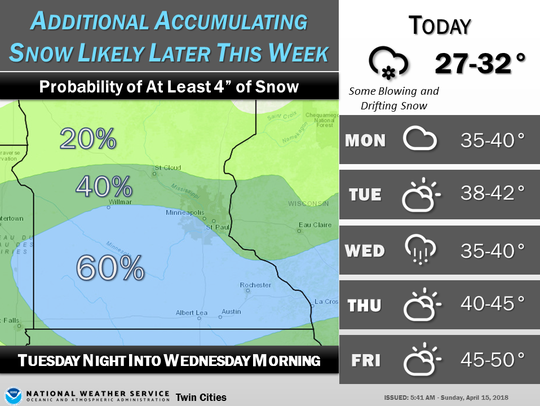 More possible accumulation for Tuesday and Wednesday